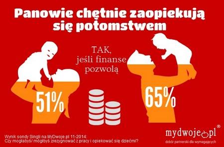 fot. Infografika. MyDwoje.pl