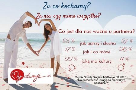 fot. MyDwoje.pl